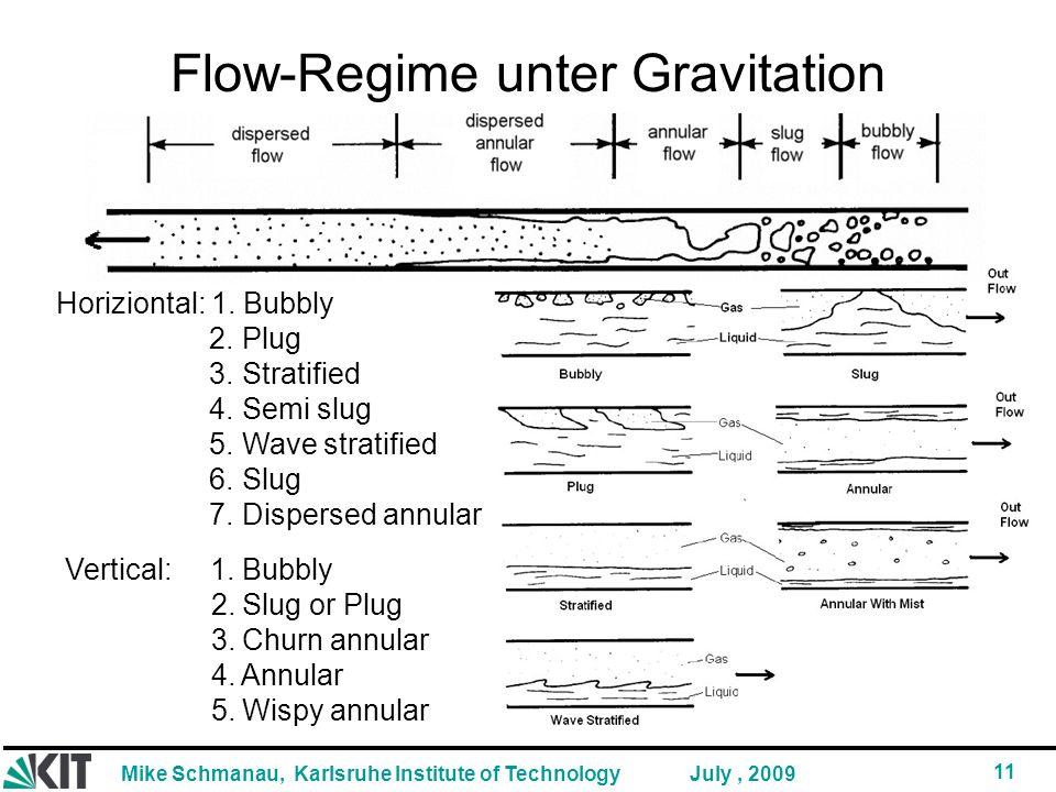 Flow-Regime unter Gravitation