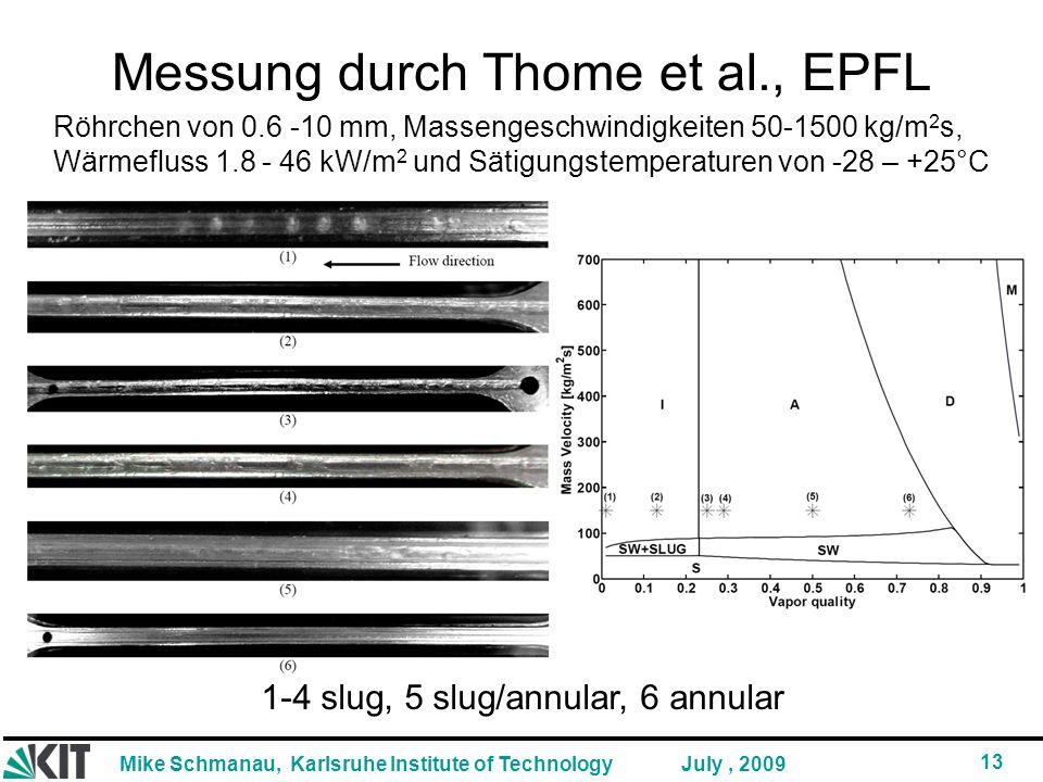Messung durch Thome et al., EPFL