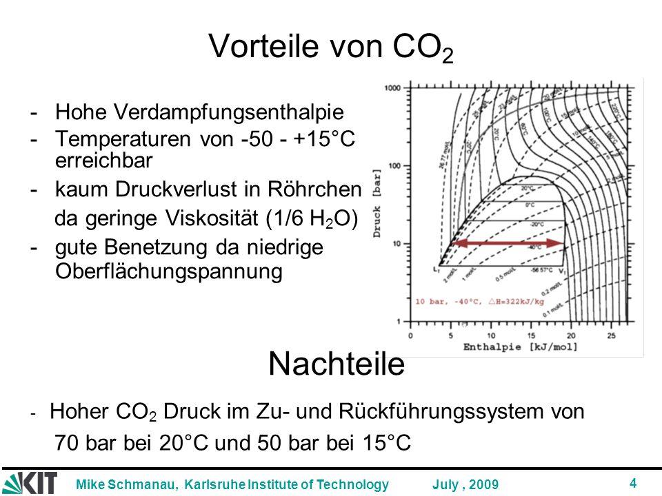 Vorteile von CO2 Nachteile Hohe Verdampfungsenthalpie