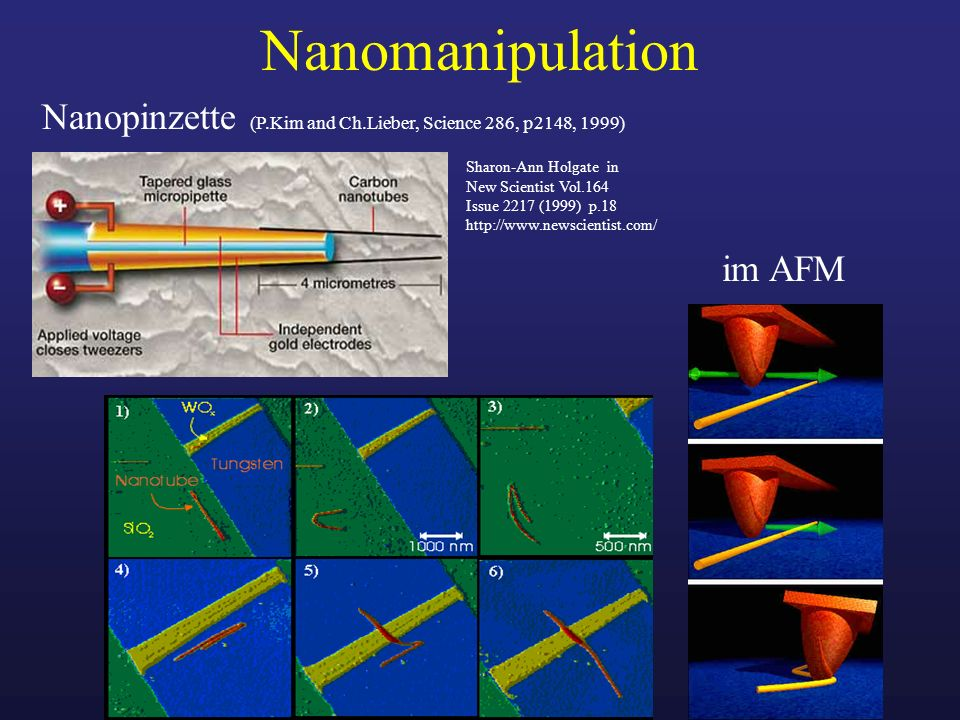 Nanomanipulation Nanopinzette (P.Kim and Ch.Lieber, Science 286, p2148, 1999) Sharon-Ann Holgate in.