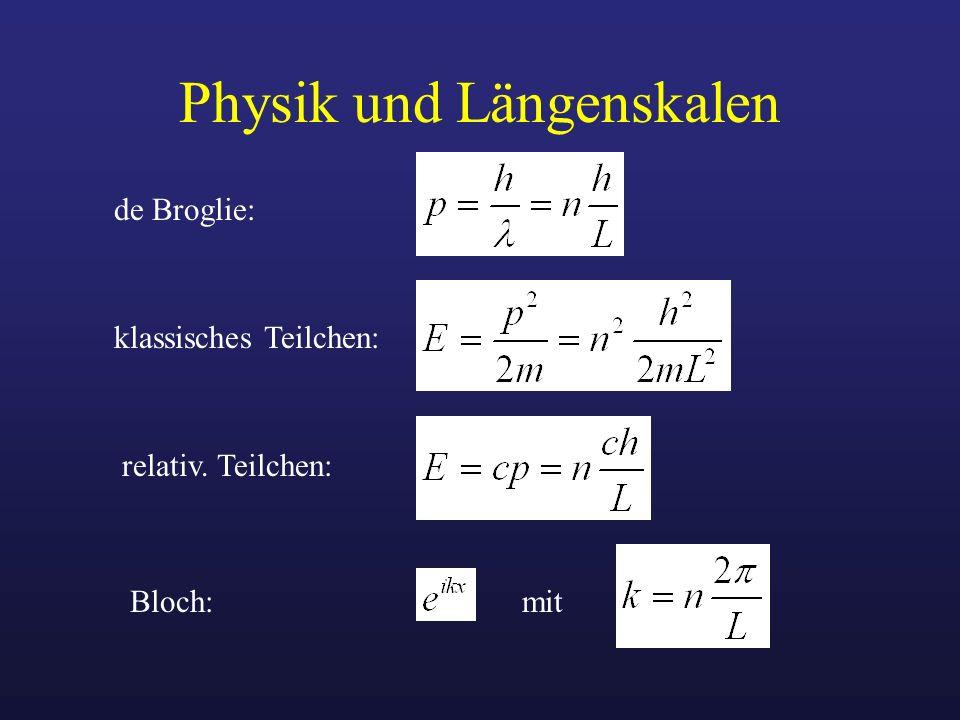 Physik und Längenskalen