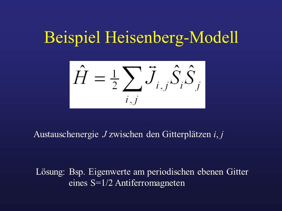 Beispiel Heisenberg-Modell