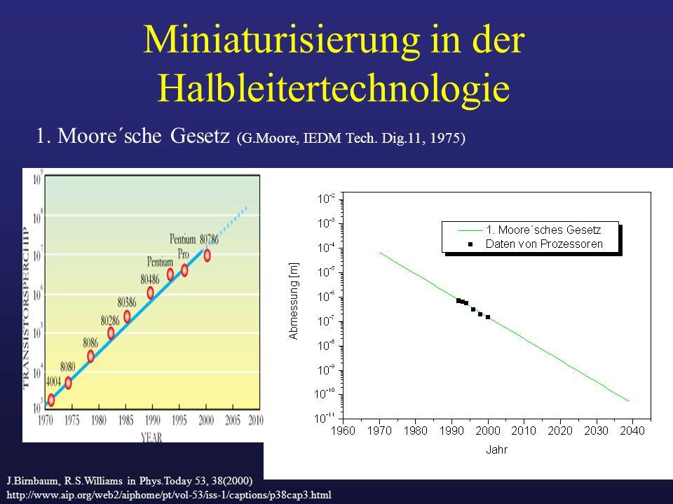 Miniaturisierung in der Halbleitertechnologie