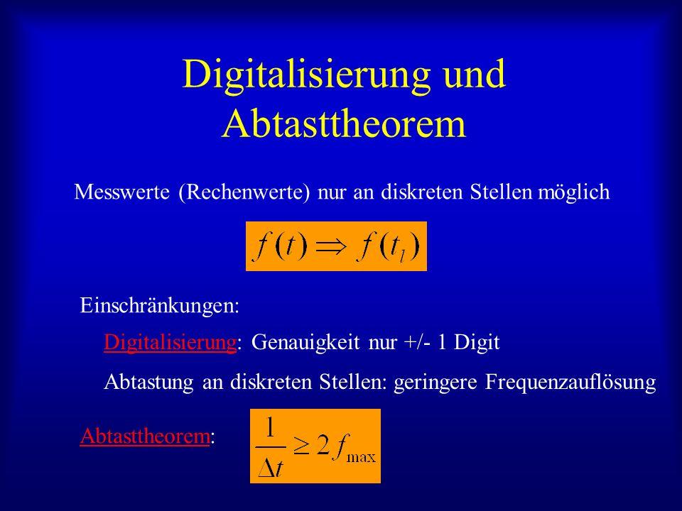Digitalisierung und Abtasttheorem