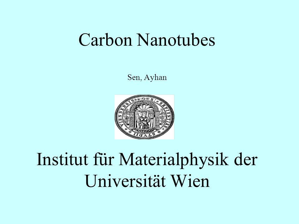 Carbon Nanotubes Sen, Ayhan Institut für Materialphysik der Universität Wien