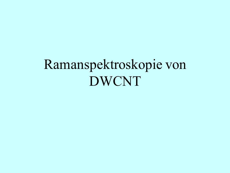 Ramanspektroskopie von DWCNT