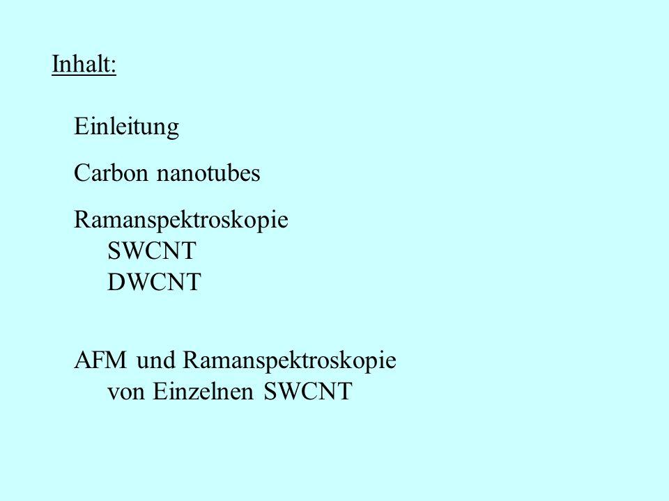Inhalt: Einleitung. Carbon nanotubes. Ramanspektroskopie SWCNT DWCNT.