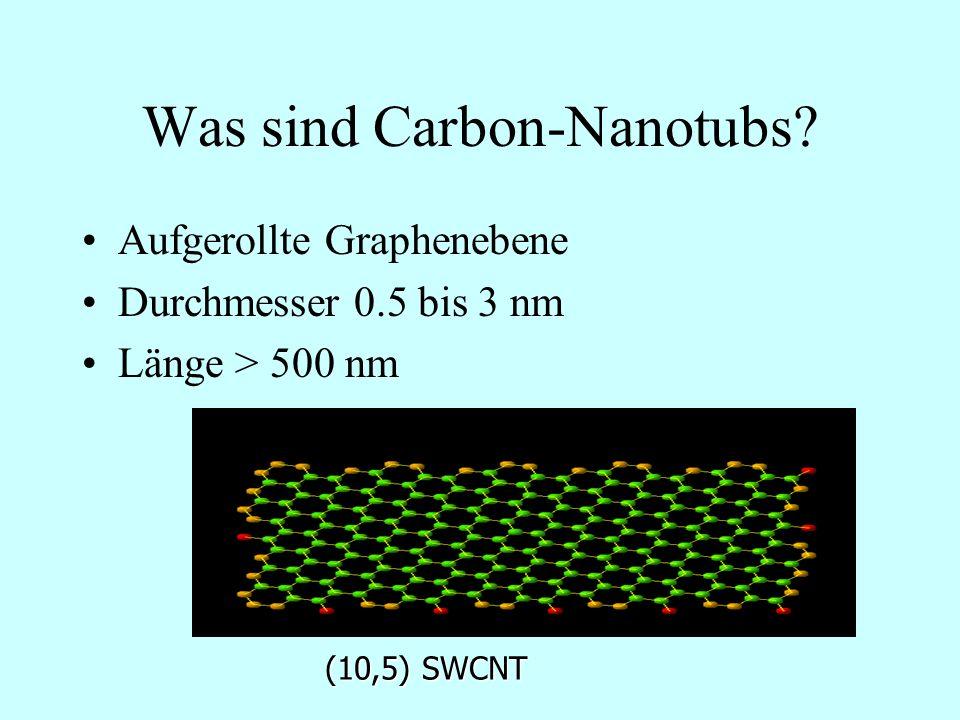 Was sind Carbon-Nanotubs