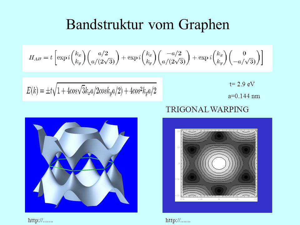 Bandstruktur vom Graphen