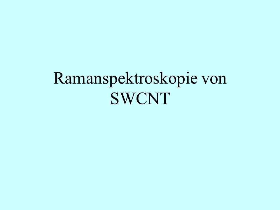 Ramanspektroskopie von SWCNT