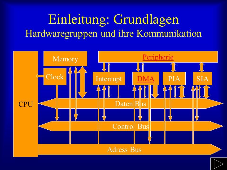 Einleitung: Grundlagen Hardwaregruppen und ihre Kommunikation