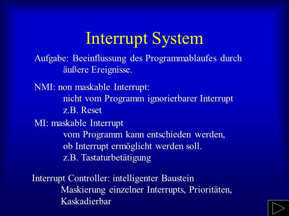 Interrupt System Aufgabe: Beeinflussung des Programmablaufes durch