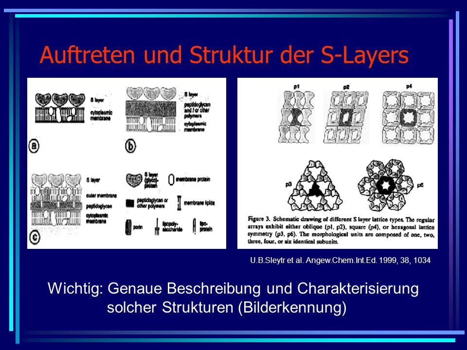 Auftreten und Struktur der S-Layers