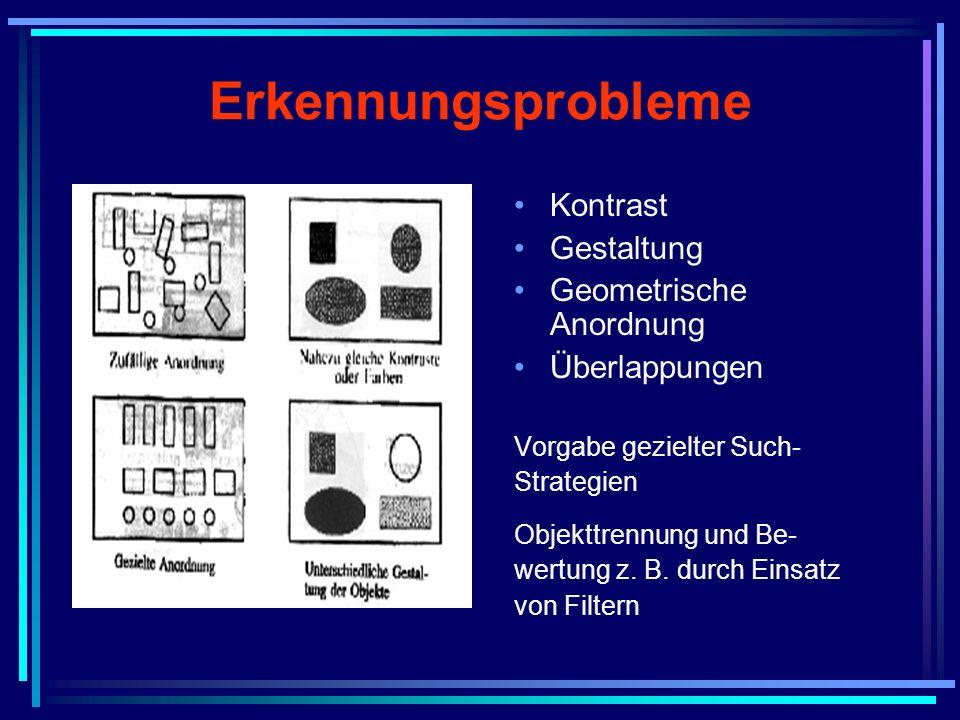 Erkennungsprobleme Kontrast Gestaltung Geometrische Anordnung