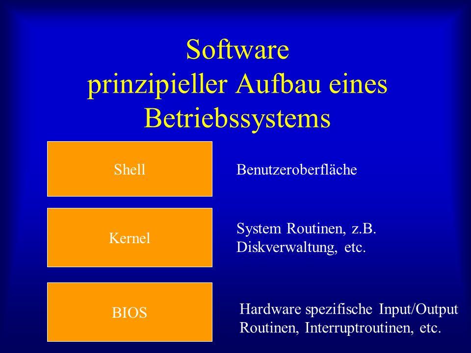 Software prinzipieller Aufbau eines Betriebssystems