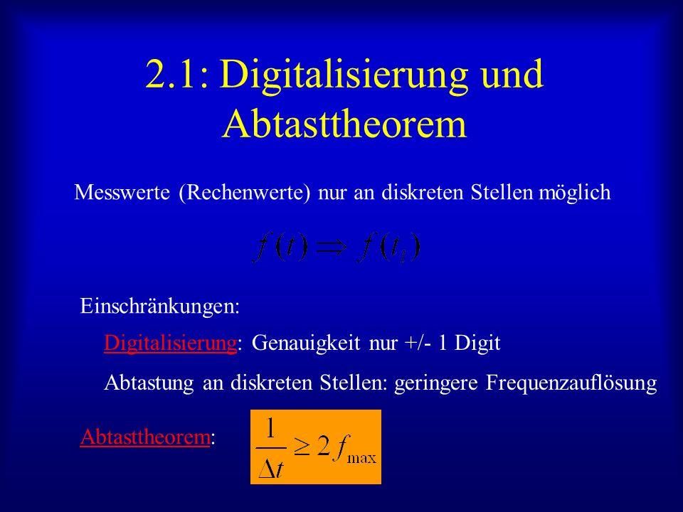 2.1: Digitalisierung und Abtasttheorem