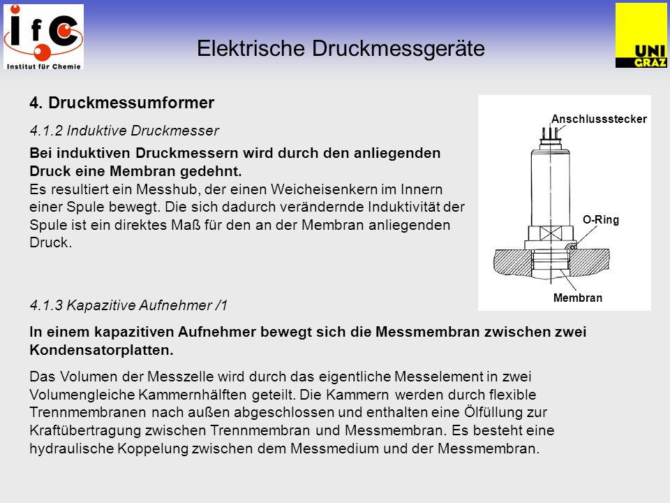 Elektrische Druckmessgeräte