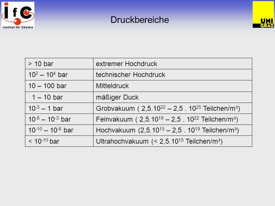 Druckbereiche > 10 bar extremer Hochdruck 102 – 104 bar