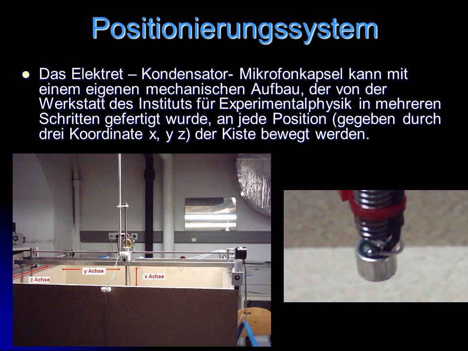Positionierungssystem