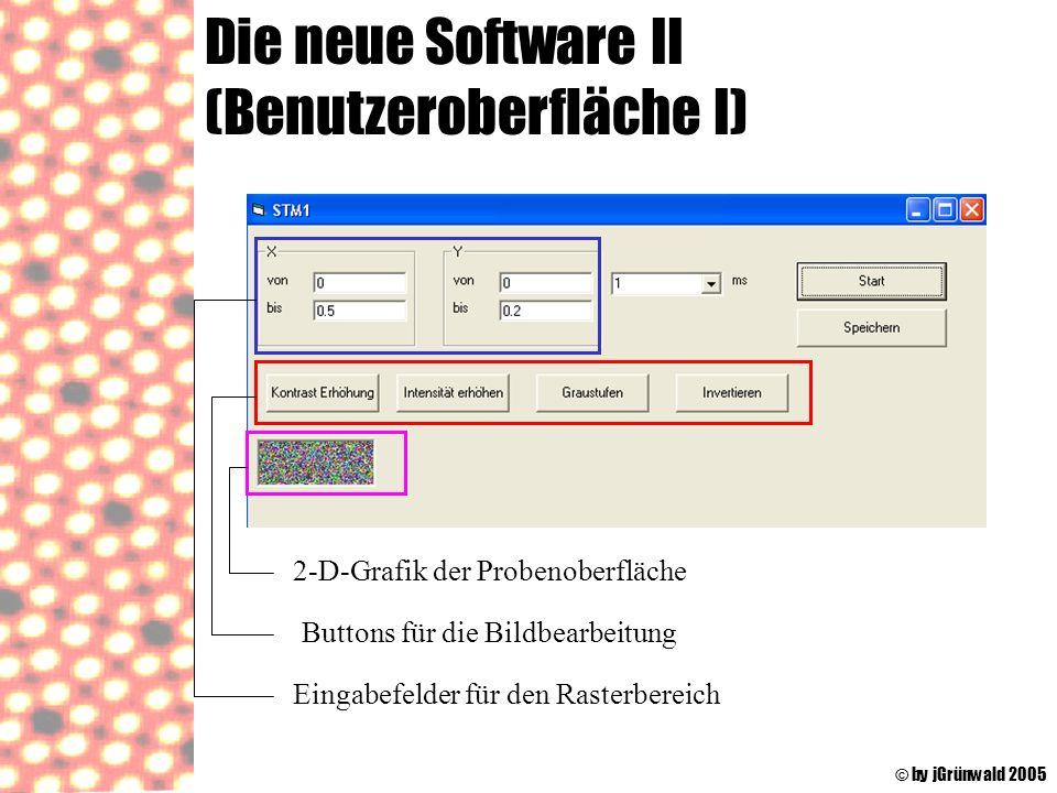 Die neue Software II (Benutzeroberfläche I)