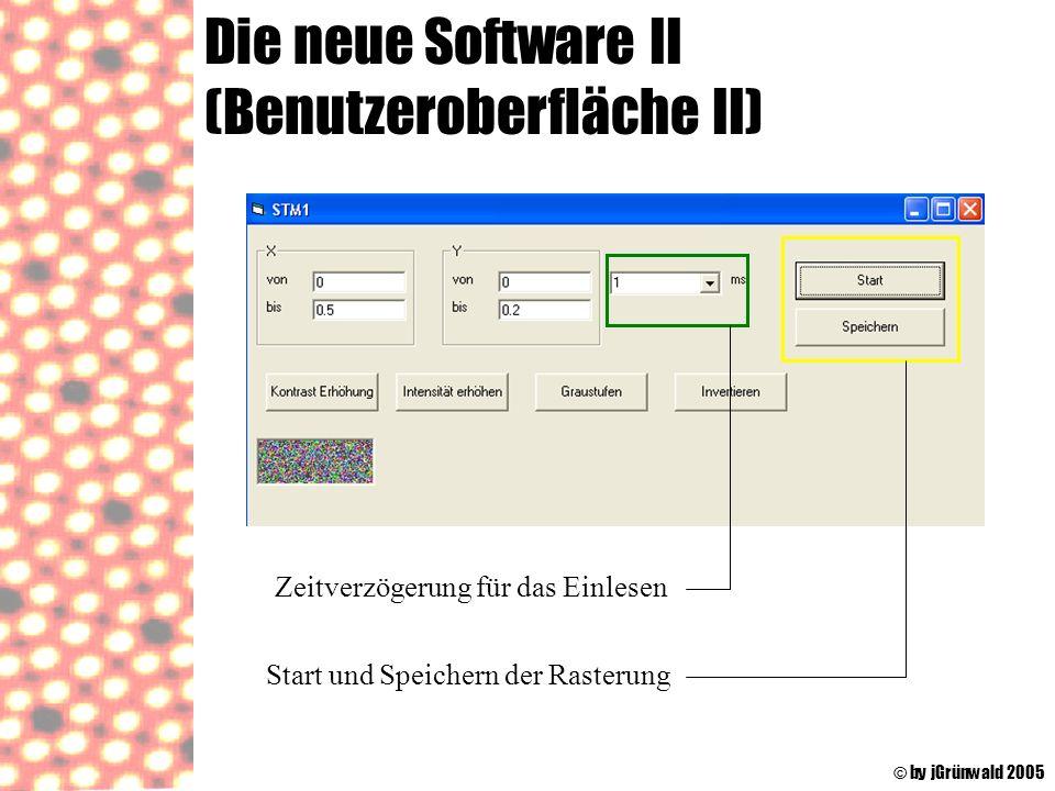 Die neue Software II (Benutzeroberfläche II)