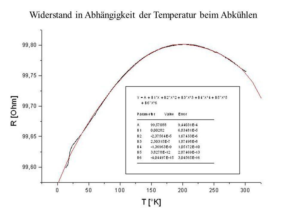 Widerstand in Abhängigkeit der Temperatur beim Abkühlen