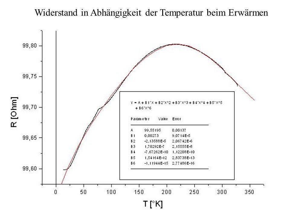 Widerstand in Abhängigkeit der Temperatur beim Erwärmen