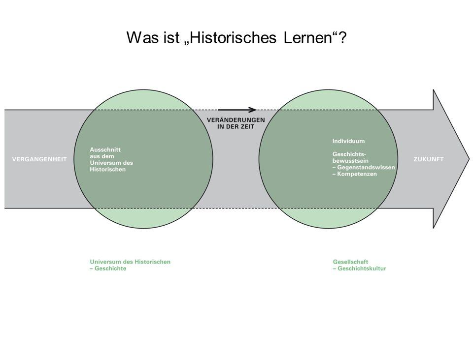 """Was ist """"Historisches Lernen"""