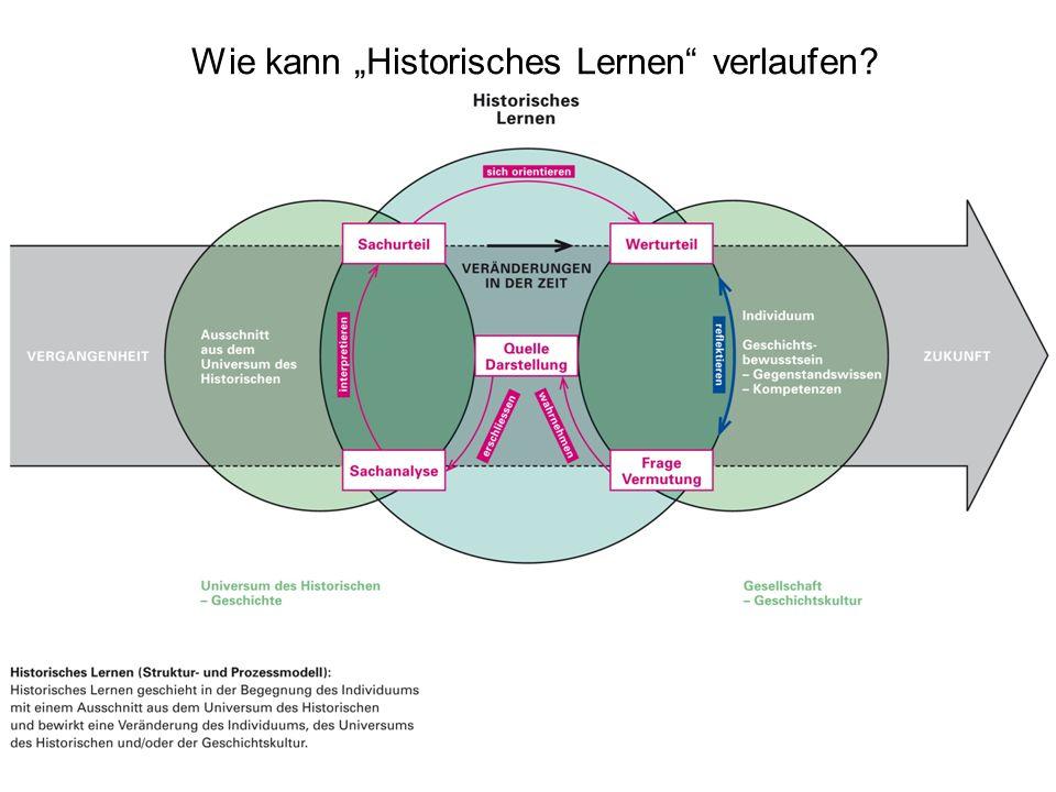 """Wie kann """"Historisches Lernen verlaufen"""