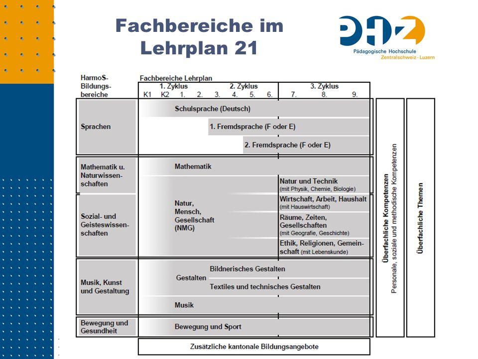 Fachbereiche im Lehrplan 21