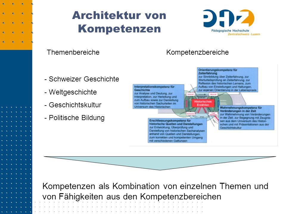 Architektur von Kompetenzen