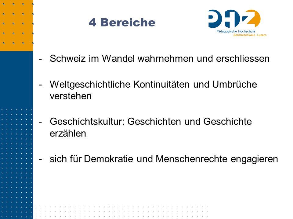 4 Bereiche Schweiz im Wandel wahrnehmen und erschliessen