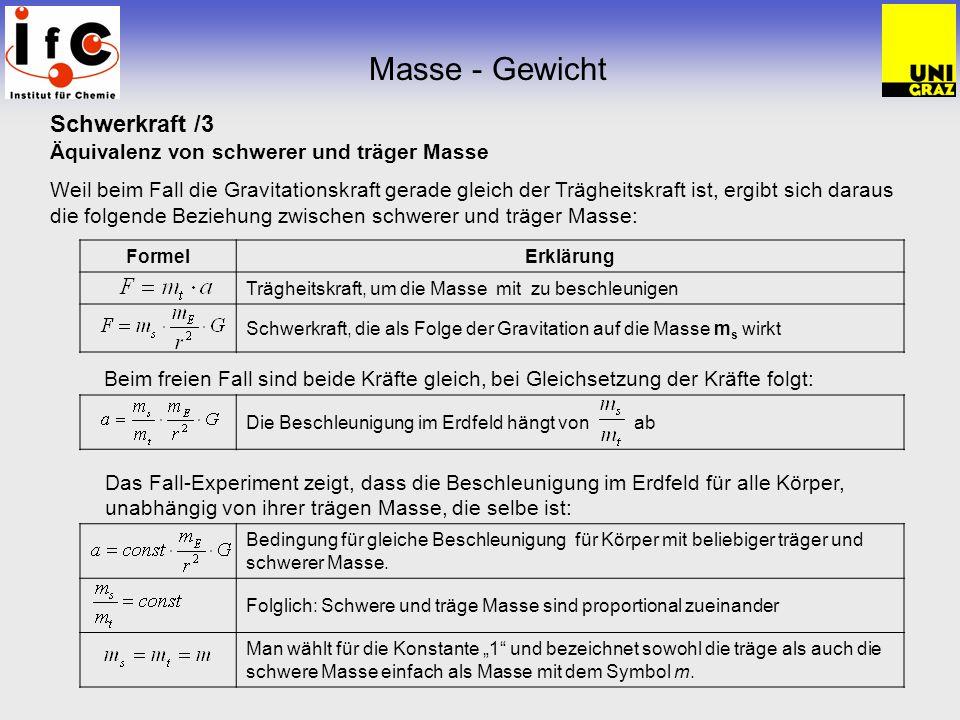 Masse - Gewicht Schwerkraft /3