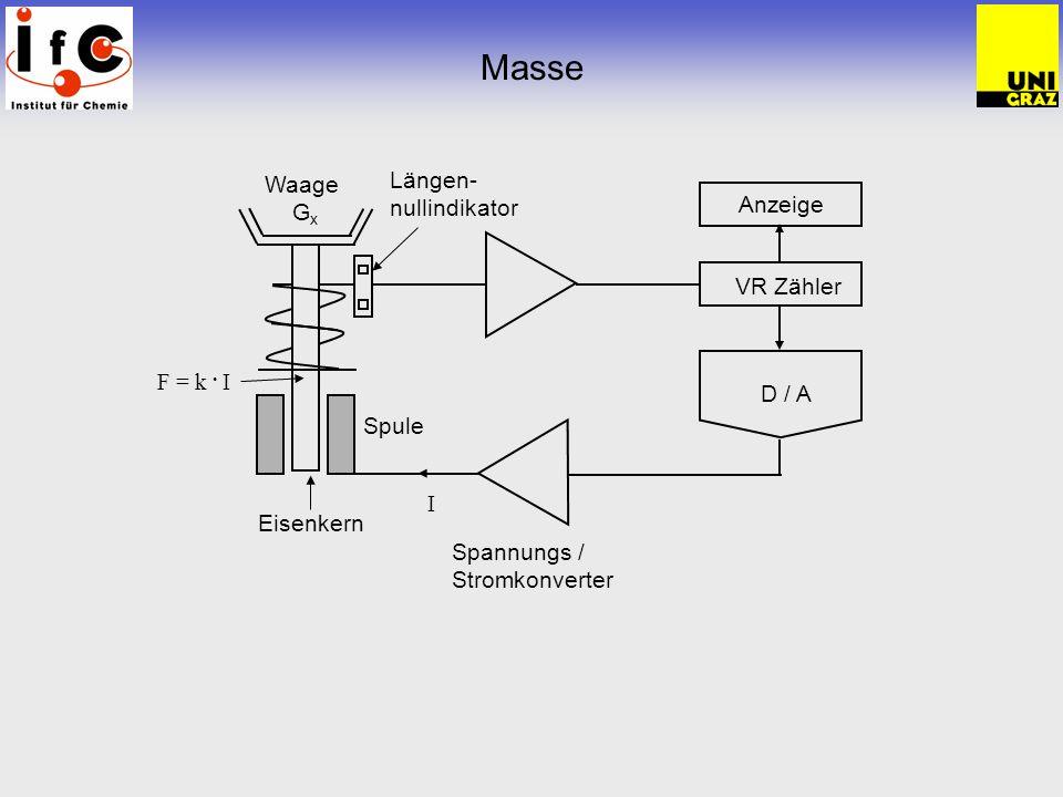 Masse Längen- nullindikator Waage Gx Anzeige VR Zähler F = k . I D / A