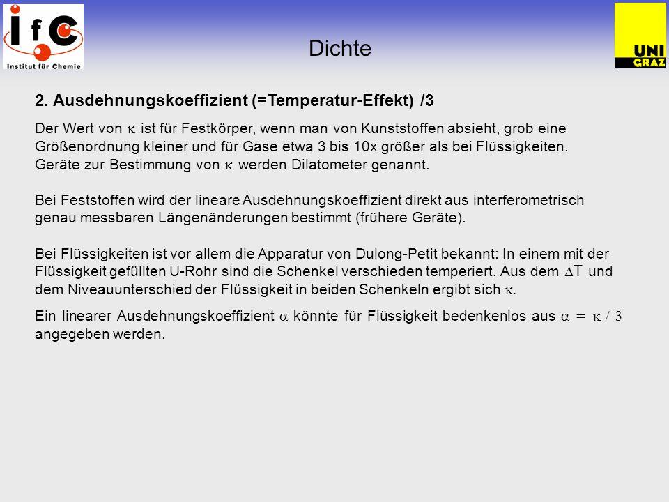 Dichte 2. Ausdehnungskoeffizient (=Temperatur-Effekt) /3
