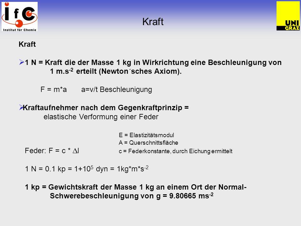 Kraft Kraft. 1 N = Kraft die der Masse 1 kg in Wirkrichtung eine Beschleunigung von 1 m.s-2 erteilt (Newton´sches Axiom).