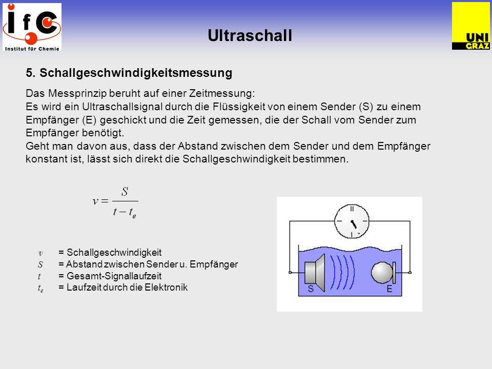 Ultraschall 5. Schallgeschwindigkeitsmessung