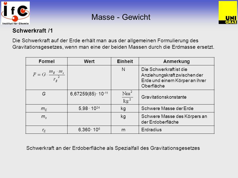 Masse - Gewicht Schwerkraft /1