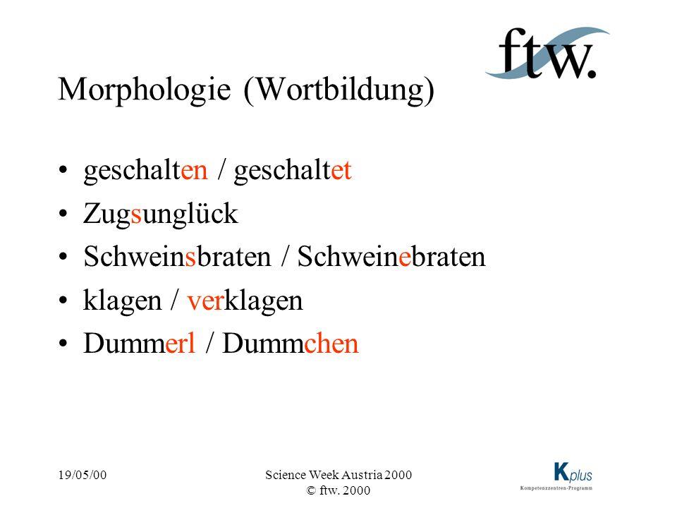 Morphologie (Wortbildung)
