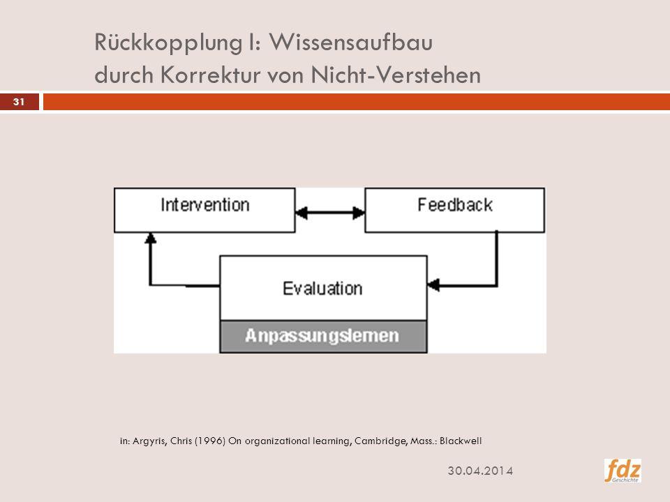 Rückkopplung I: Wissensaufbau durch Korrektur von Nicht-Verstehen