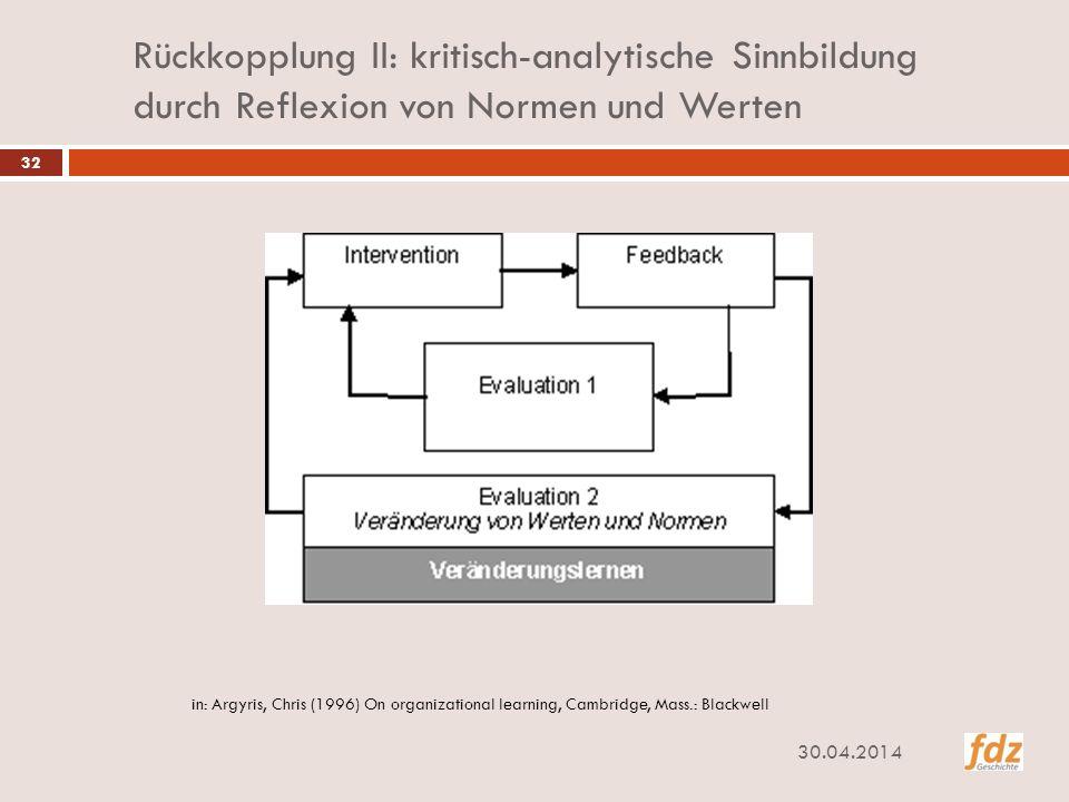 Rückkopplung II: kritisch-analytische Sinnbildung durch Reflexion von Normen und Werten