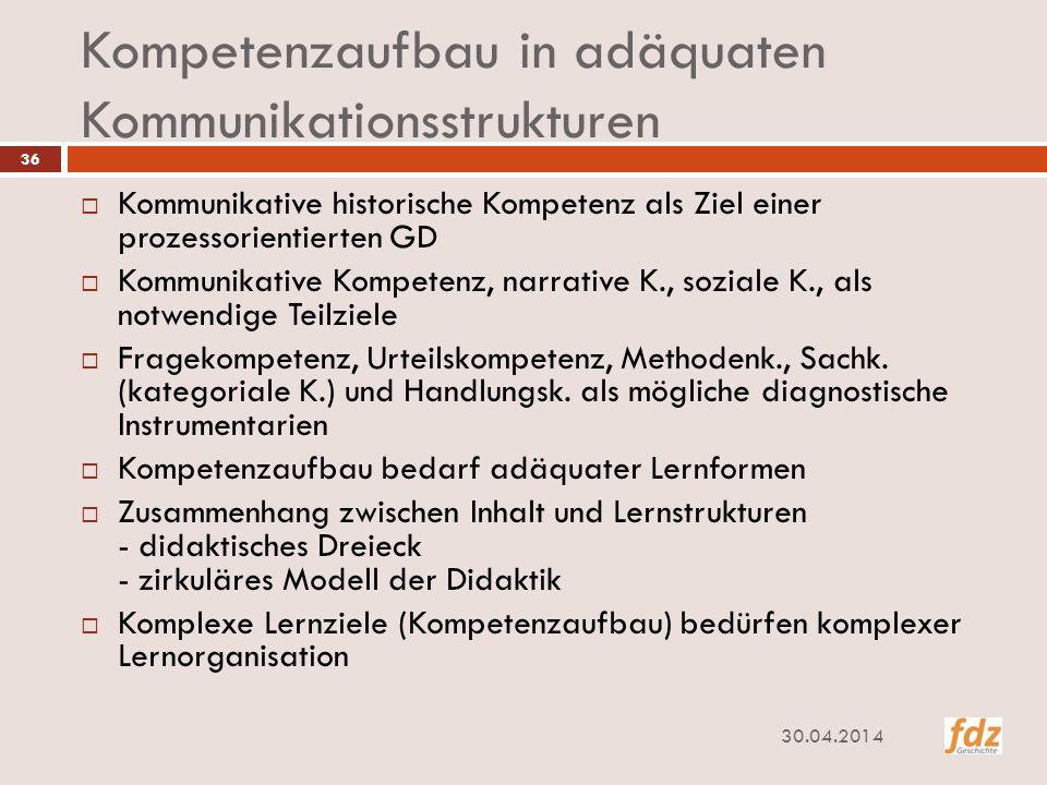 Kompetenzaufbau in adäquaten Kommunikationsstrukturen