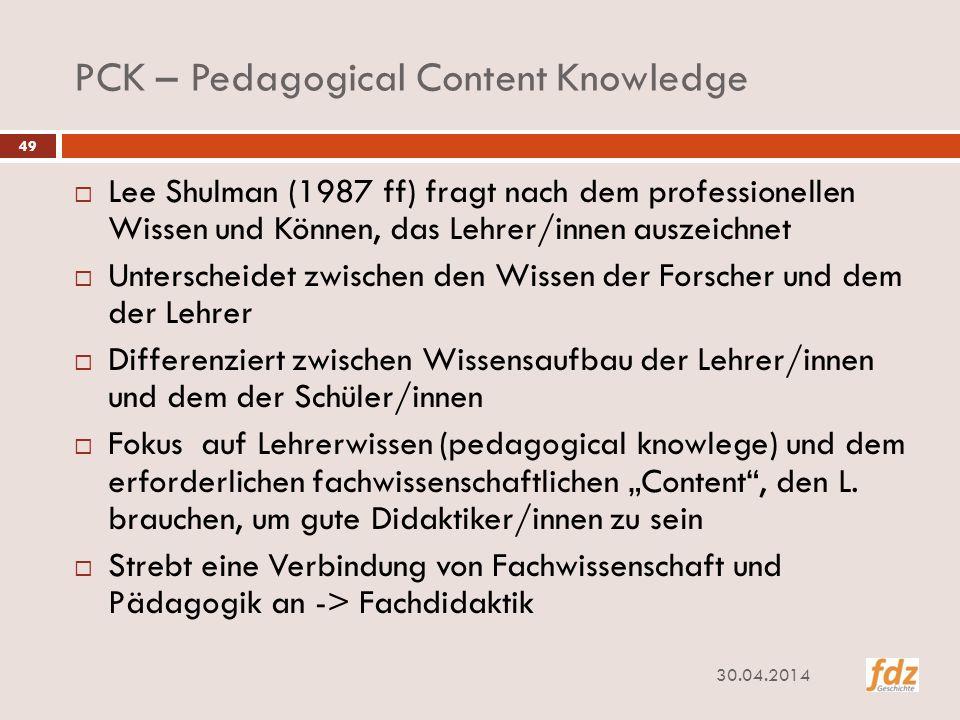 PCK – Pedagogical Content Knowledge