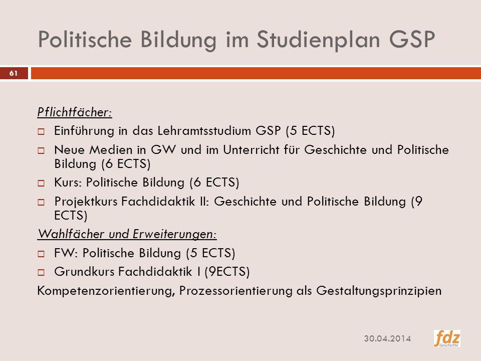 Politische Bildung im Studienplan GSP