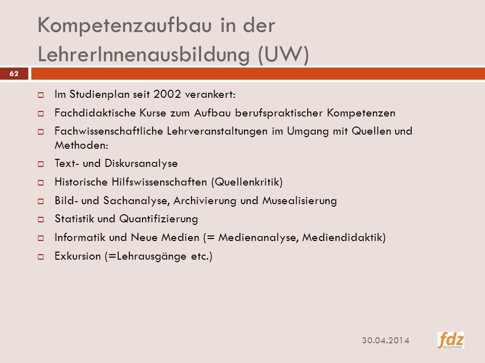 Kompetenzaufbau in der LehrerInnenausbildung (UW)
