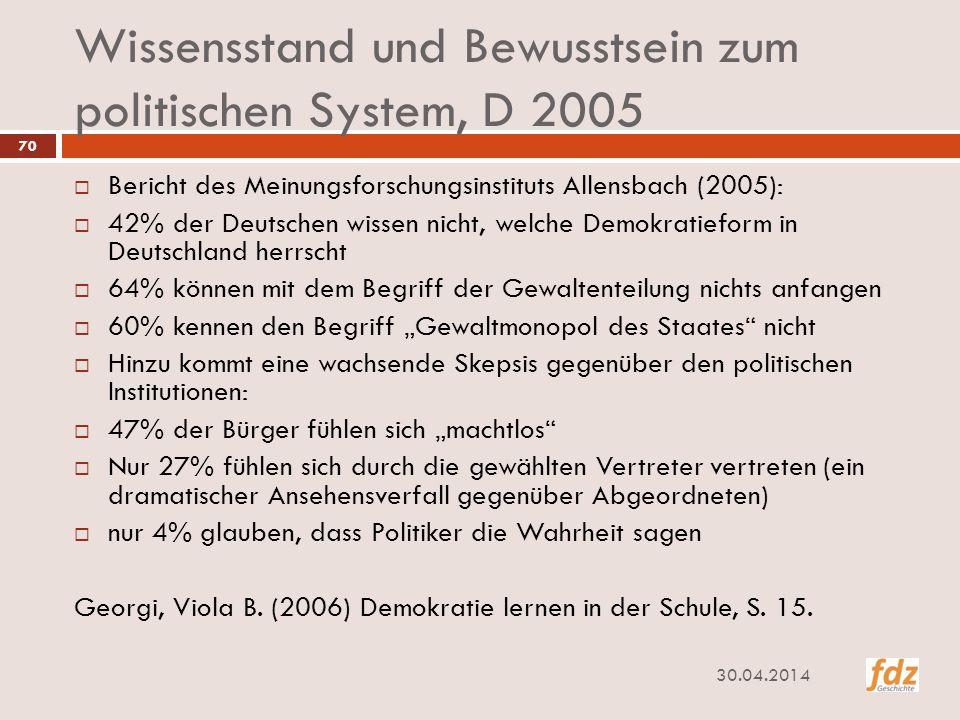 Wissensstand und Bewusstsein zum politischen System, D 2005