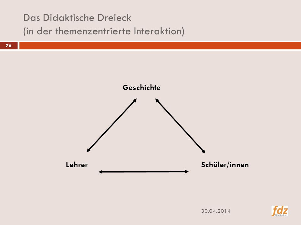 Das Didaktische Dreieck (in der themenzentrierte Interaktion)