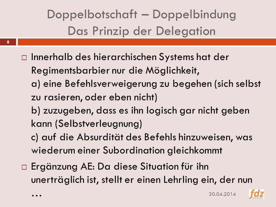Doppelbotschaft – Doppelbindung Das Prinzip der Delegation