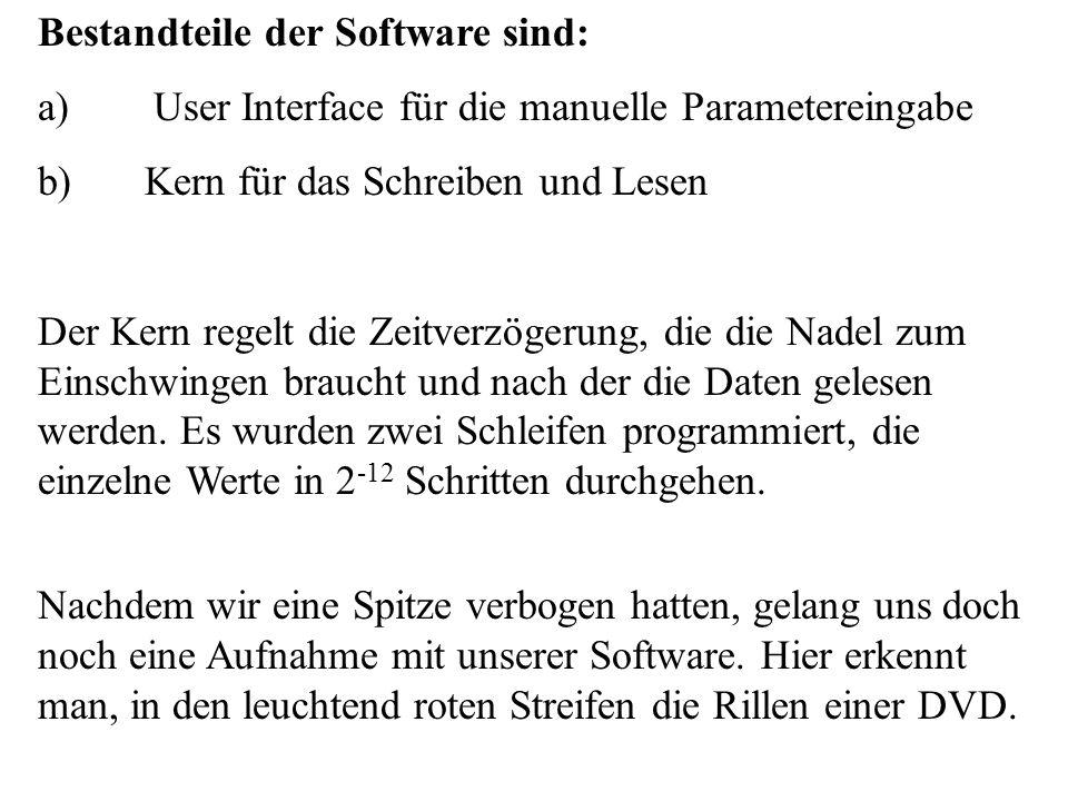 Bestandteile der Software sind: