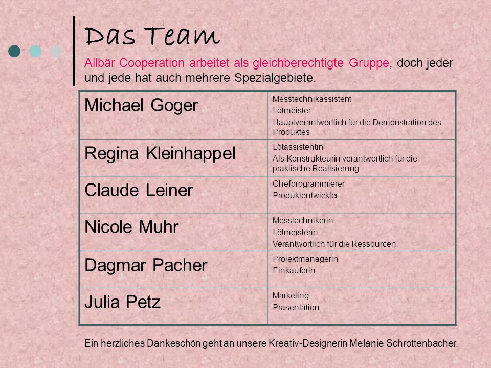 Das Team Michael Goger Regina Kleinhappel Claude Leiner Nicole Muhr